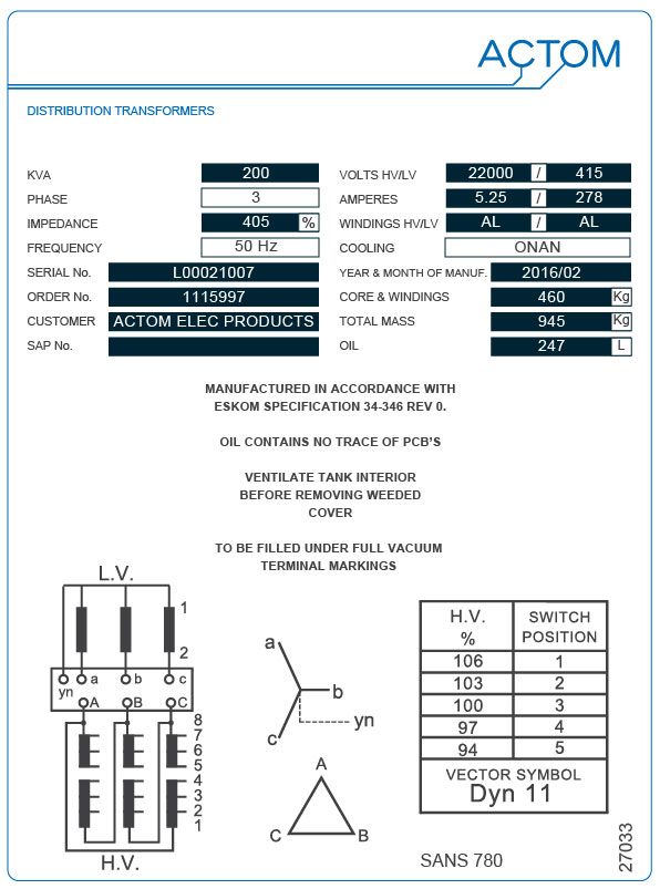 Distribution Technical Data   ACTOM Electrical Products